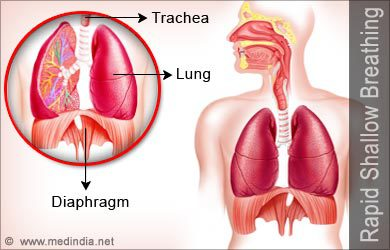 Risk of respiratory infections