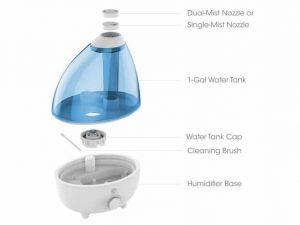Filter-less humidifier reviews