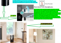 Vornado Ultra1 Whole Room Ultrasonic Humidifier Review